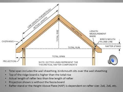 how to figure out roof rafters stairs and other construction angle measurements youtube - Roof Rafter