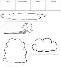 Printables Types Of Clouds Worksheets types of clouds worksheets bloggakuten collection bloggakuten