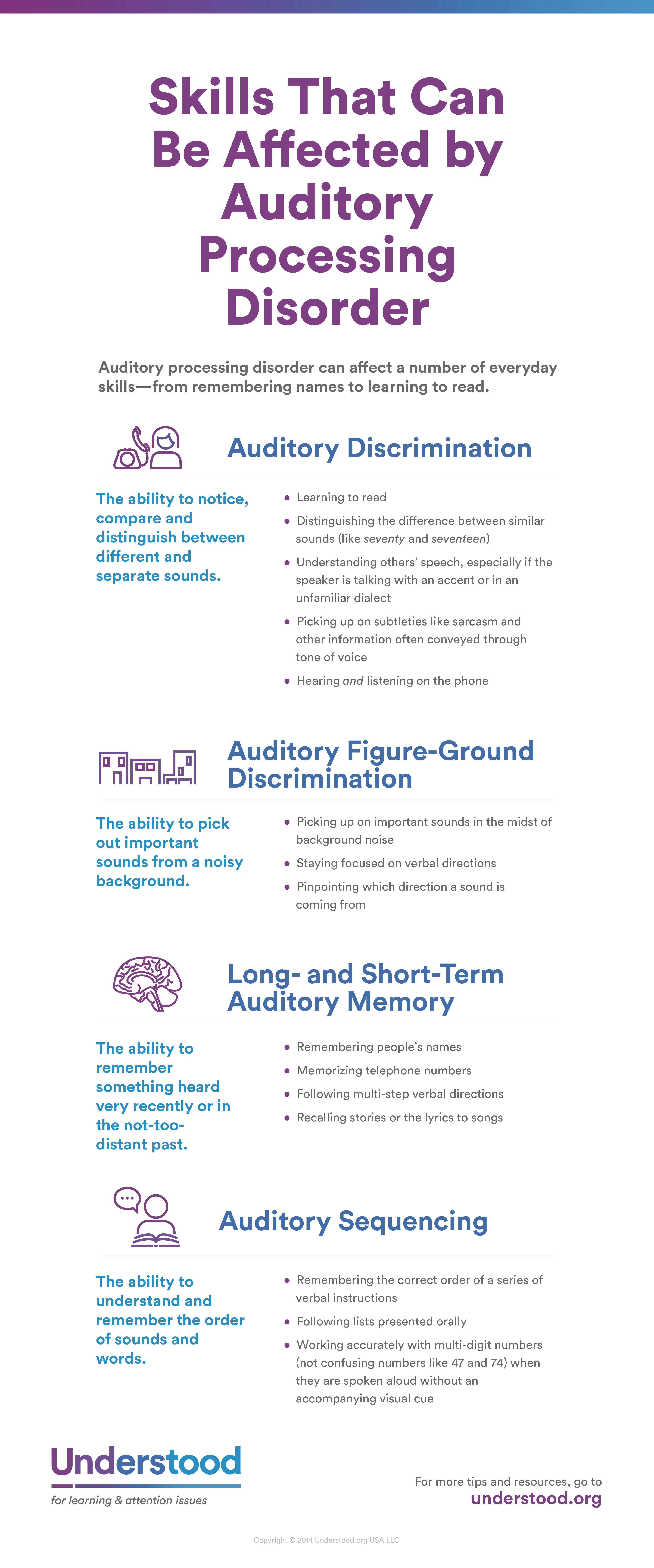 Skills That Can Be Affected By Auditory Processing