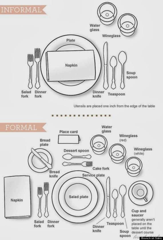 Questions about setting a proper table come up most often during the ...