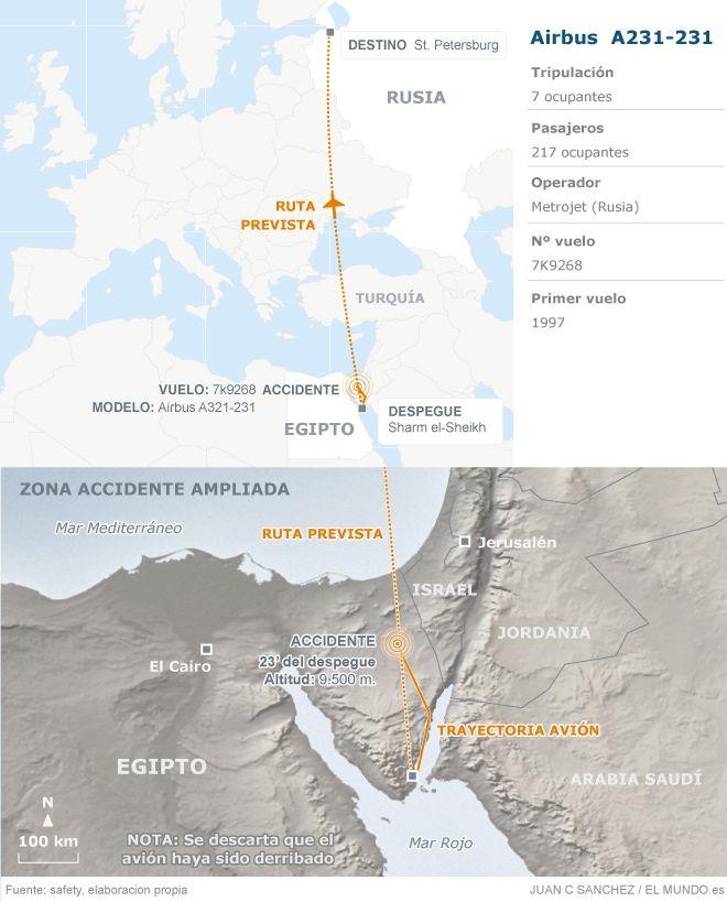 Aparecen primeros rumores que apuntan a Israel como autor de la caída del avión ruso