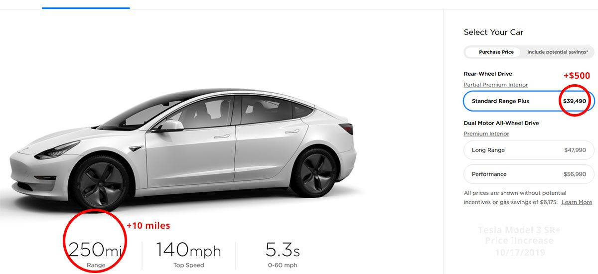 Tesla Model 3 Sr Range Price Increases 100 Non Refundable