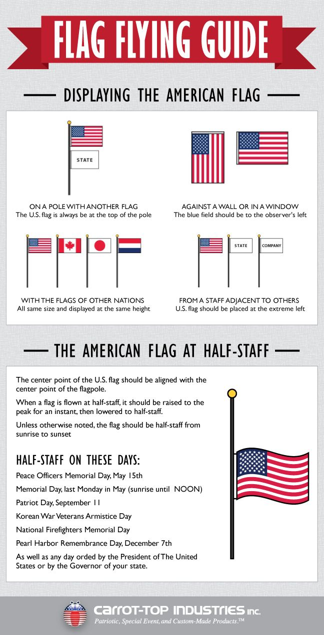 How Should I Fly My Flag Properly Display Your American Flag Flag Flying Guide Carro Flag Etiquette American Flag Etiquette Displaying The American Flag