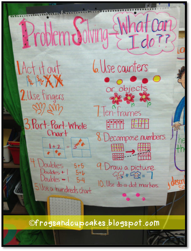 Problem solving strategies anchor chart problem solving problem solving strategies anchor chart ccuart Gallery