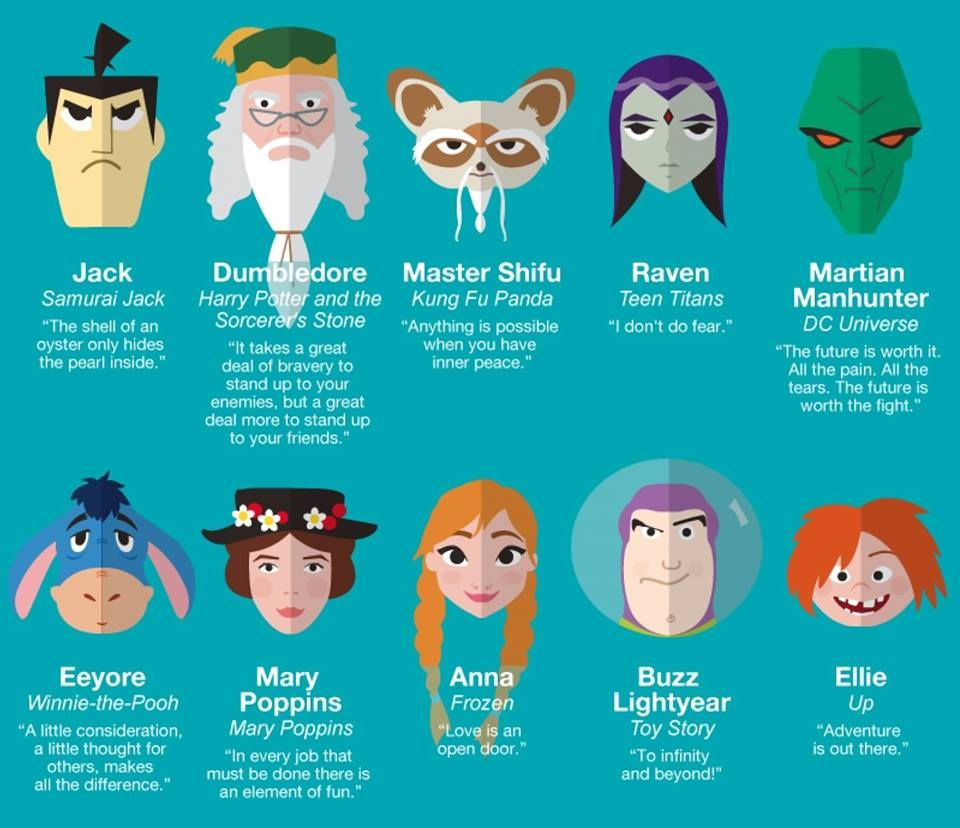 Humor Inspirational Quotes: 50 Inspiring Life Quotes From Famous Childhood Characters