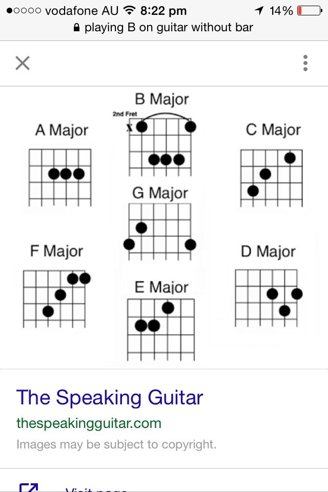 Pin By Susan Coetzer On Skool In 2018 Pinterest Guitar Chords