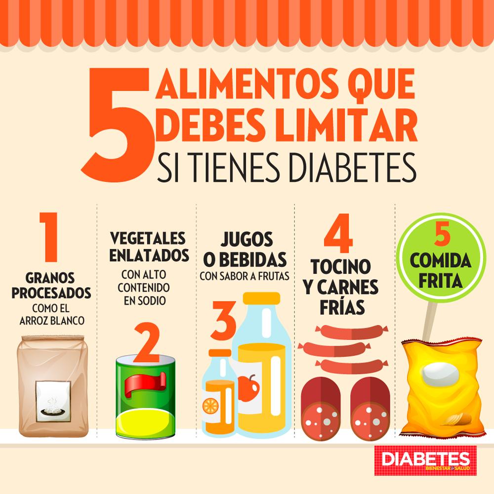 Vive m s y mejor sin estos alimentos - Alimentos para controlar la diabetes ...