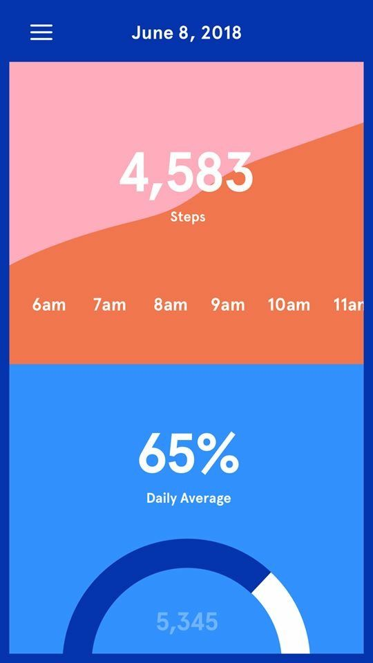 Infographics Ui Design Et Web Design: Pin By YIAN On XD_DATA VISUALIZATION