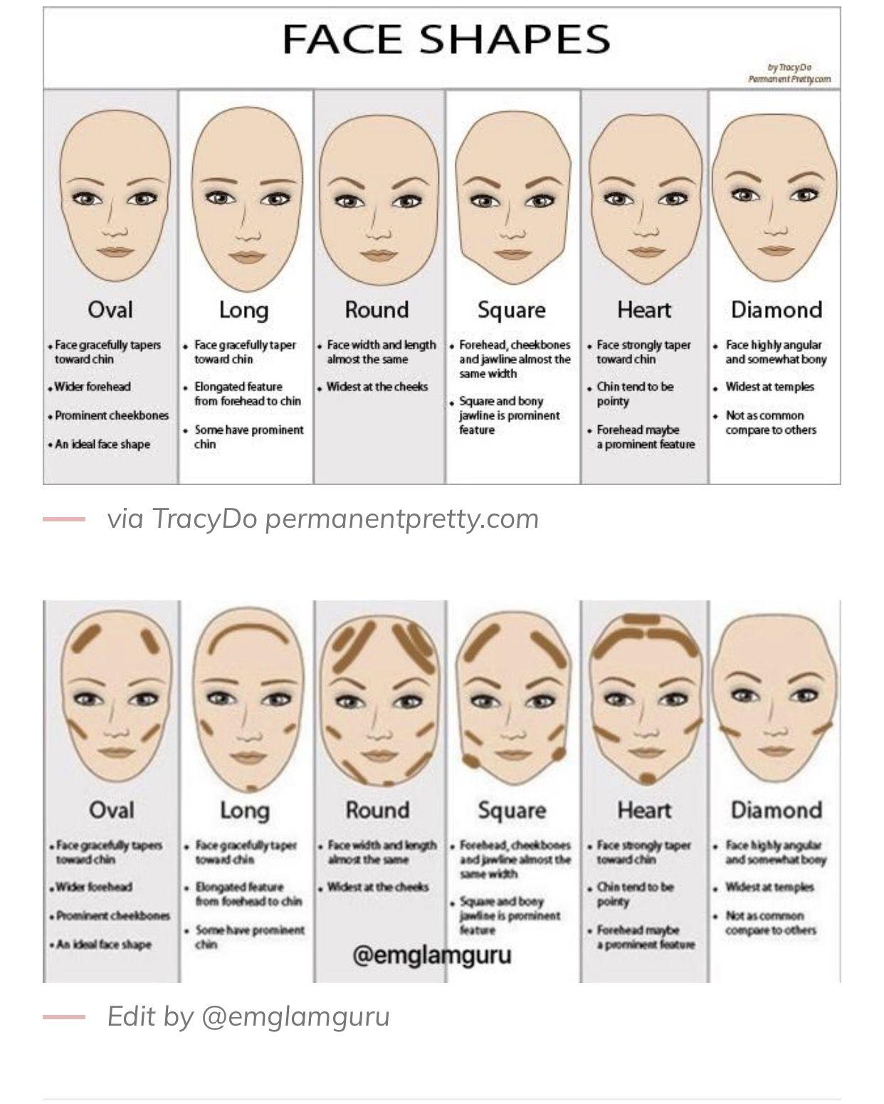 Contour for your face shape  Makeup artist tips, Makeup artist