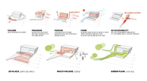Concept Diagram 개념도 건축 프리젠테이션 중학교