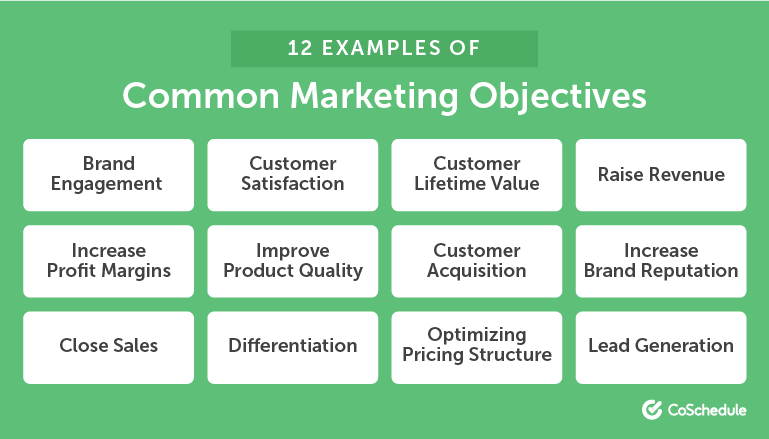 Marketing Objective Example   Marketing Objectives How To Set Them In Six Steps Coschedule