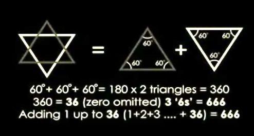 Illuminati Secret Symbols Revealed Political Pinterest