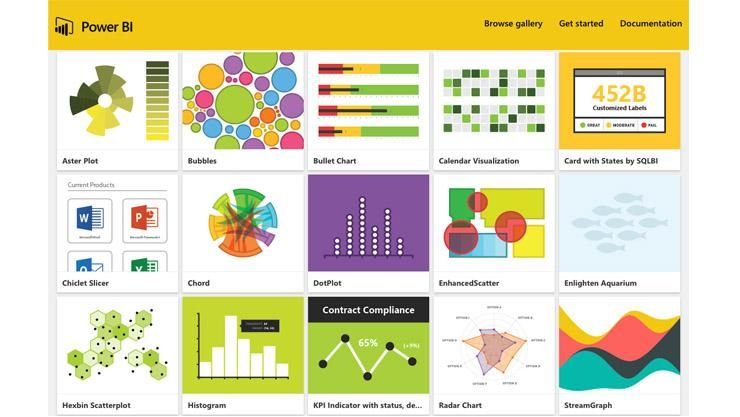 Microsoft Power BI | Geek All the Way Out | Design suites