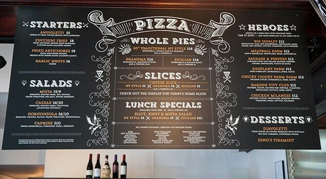 Menu board idea