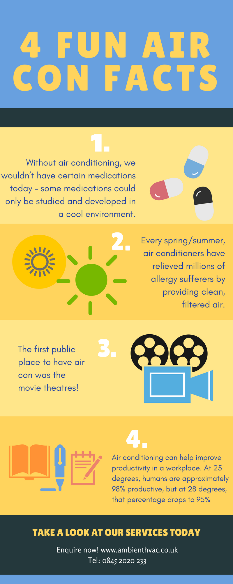 4 Fun Facts About Air Con You Will Want To Learn   Hvac  Aircon  Infographic  Summer In 2019