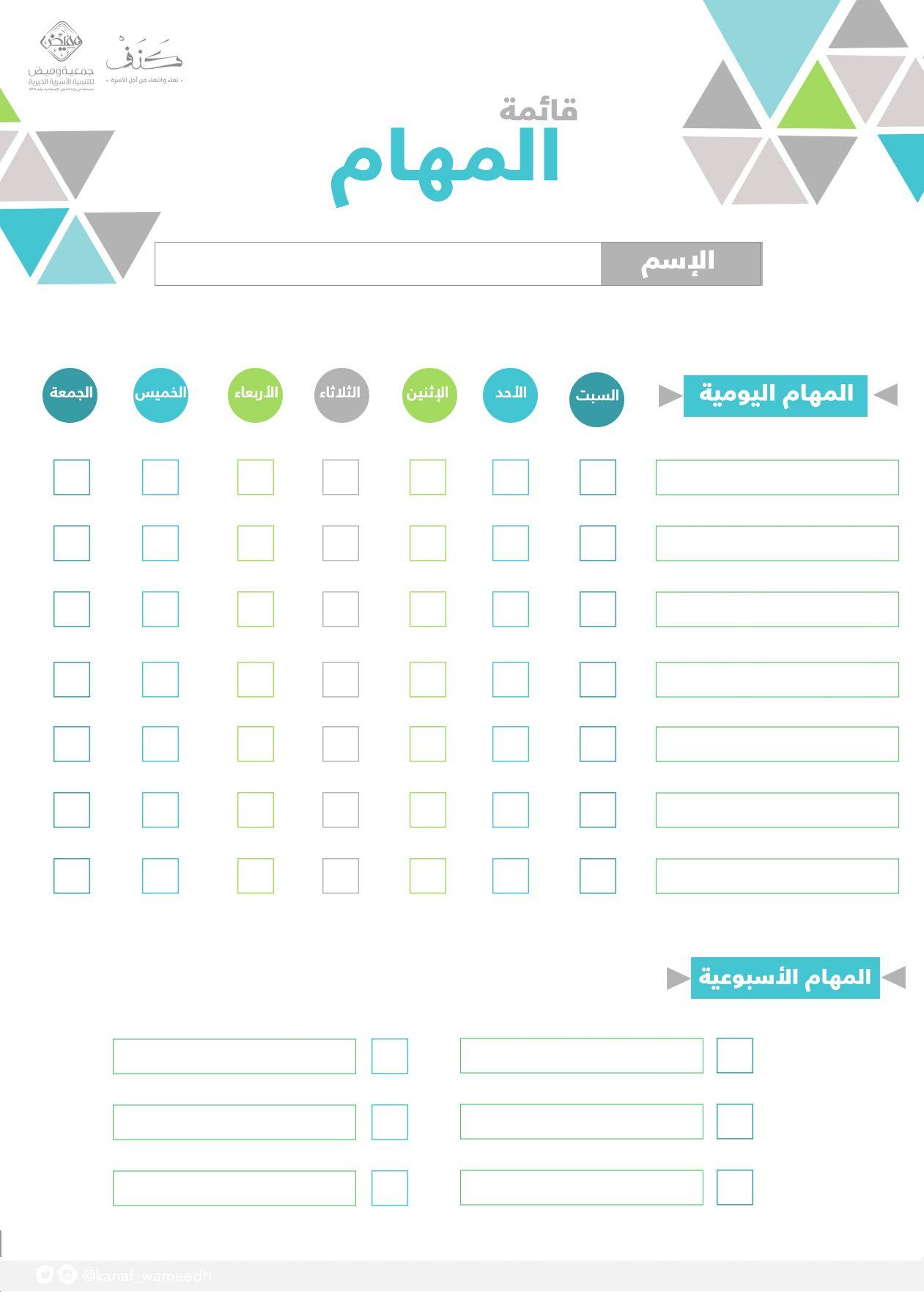 قائمة بالمهام المنزلية للفتيان ملفات معدة للطباعة Map