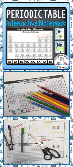 Periodic Table Interactive Notebook Groups 1a 8a Periodic Table