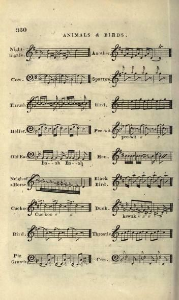 The Music Of Nature With Images Nature Music Sheet Music