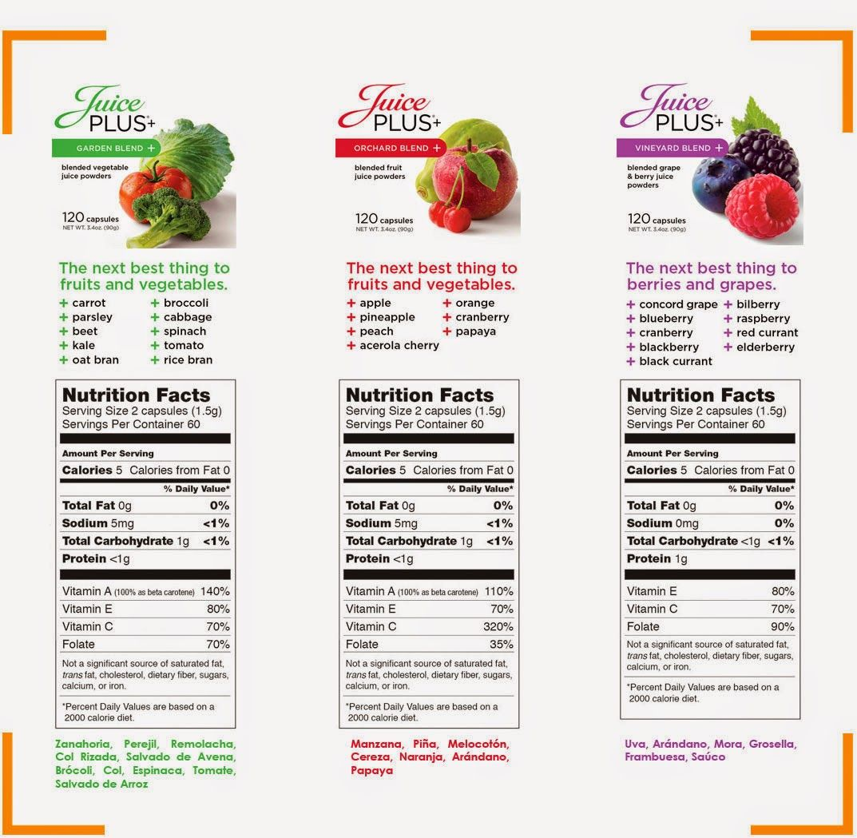 jugo plus y dieta cetosis
