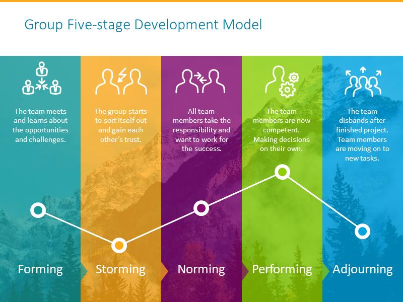 10 Flat Group Development Diagrams Tean Dynamics Charts Ppt Template Templates Development Ppt Template