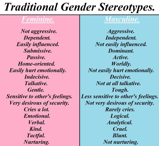 18 Fighting Stereotypes Of Boys Ideas Stereotype Boys Stay At Home Dad