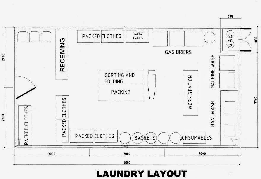 Laundry Shop Layout Google Search Small Business Plan Clothes Basket Health Infographics Design