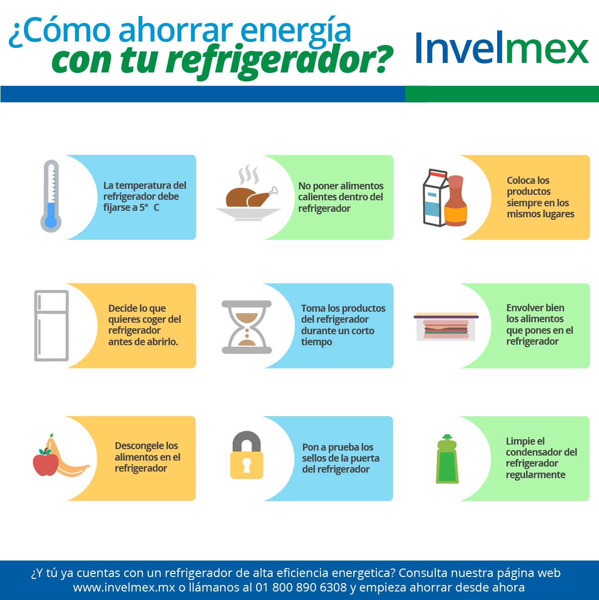 C Mo Ahorrar Energ A Con Tu Refrigerador Invelmex Refrigerador  ~ Medidas Para Ahorrar Energia En Casa