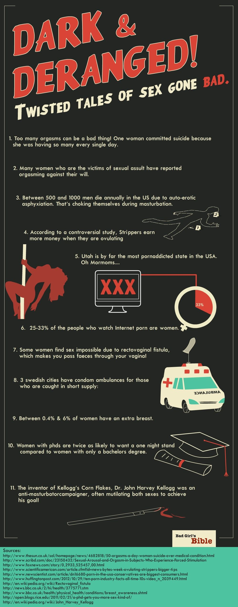 random sex facts funny in Hartford