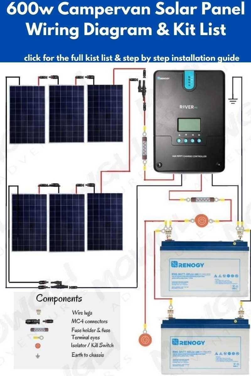 600 Watt Solar Panel Wiring Diagram Kit List In 2020 Diy Campervan Solar Panels Campervan
