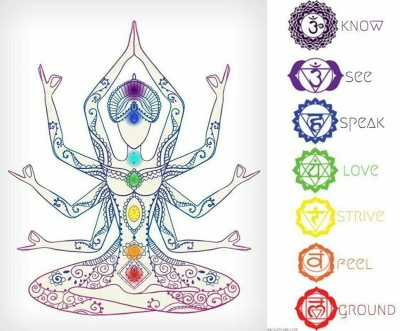 Und spirituelle bedeutung symbole ihre Traumfänger und