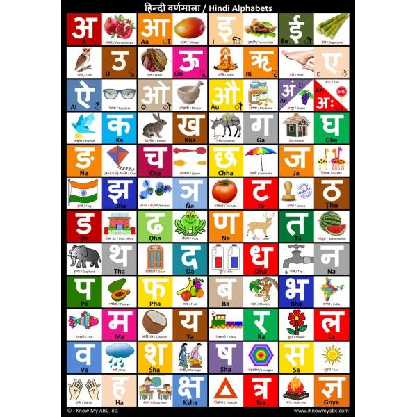 Hindi alphabet chart by i know my abc language pinterest pcolorful chart for learning hindi vowels and alphabets this hindi alphabet chart fandeluxe Image collections