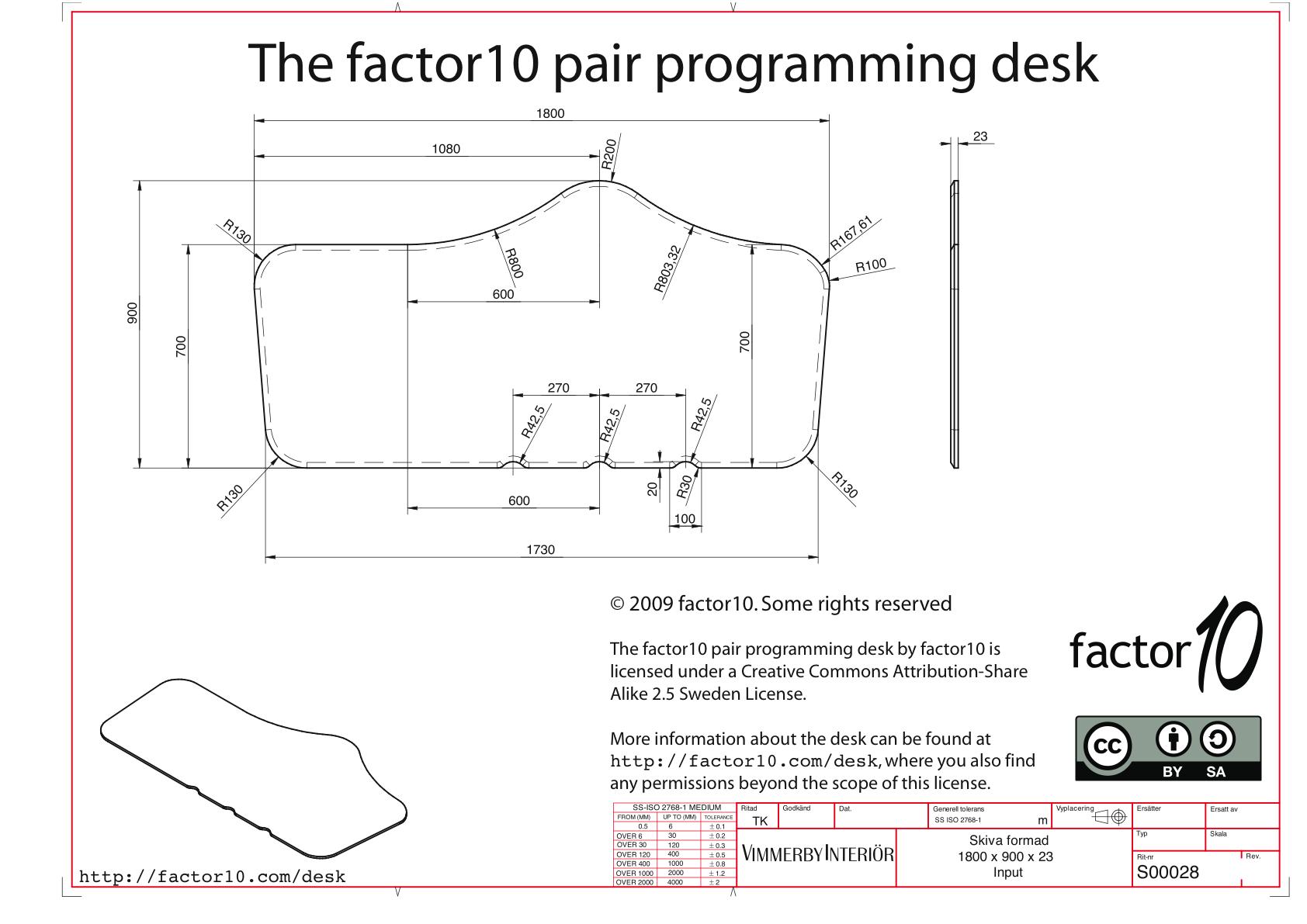 factor10 pair programming desk