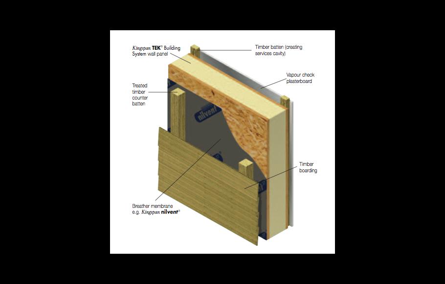 Best 142Tek And Timber External Cladding Ibe 910X582 Png 910 400 x 300