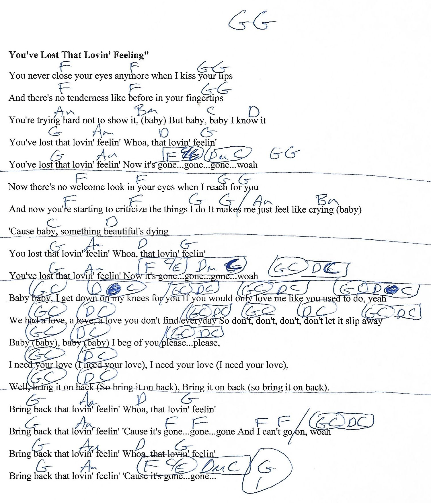 Youve Lost That Loving Feeling G Major Guitar Chord Chart With