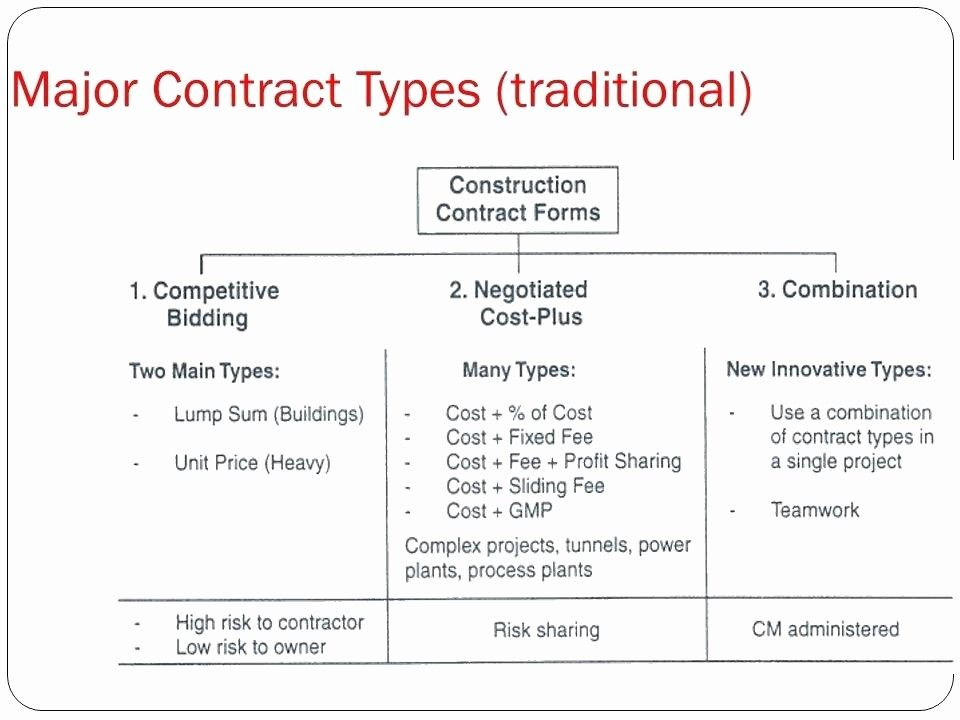 Fixed price construction contract template awesome types