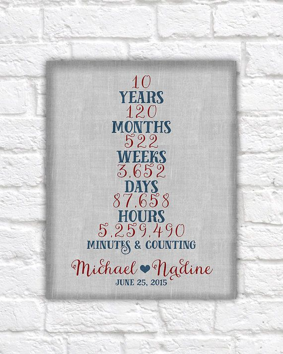 1 Year Countdown Wedding Gift : Anniversary Countdown Gift, Years Together Art, Personalized ANY YEAR ...