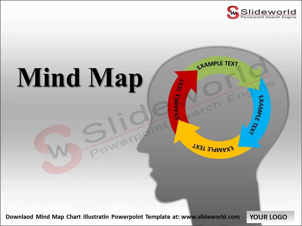 Mind Map Chart Illustratin PowerPoint Template 3D Animated