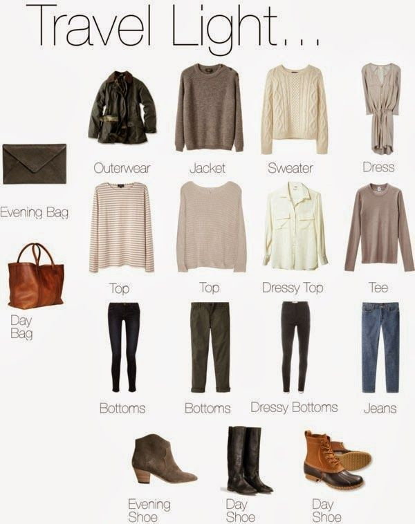 Im Addicted To Planning Capsule Wardrobes Heres My Travel Wardrobe For  Days In Japan Www Sewinlove Com