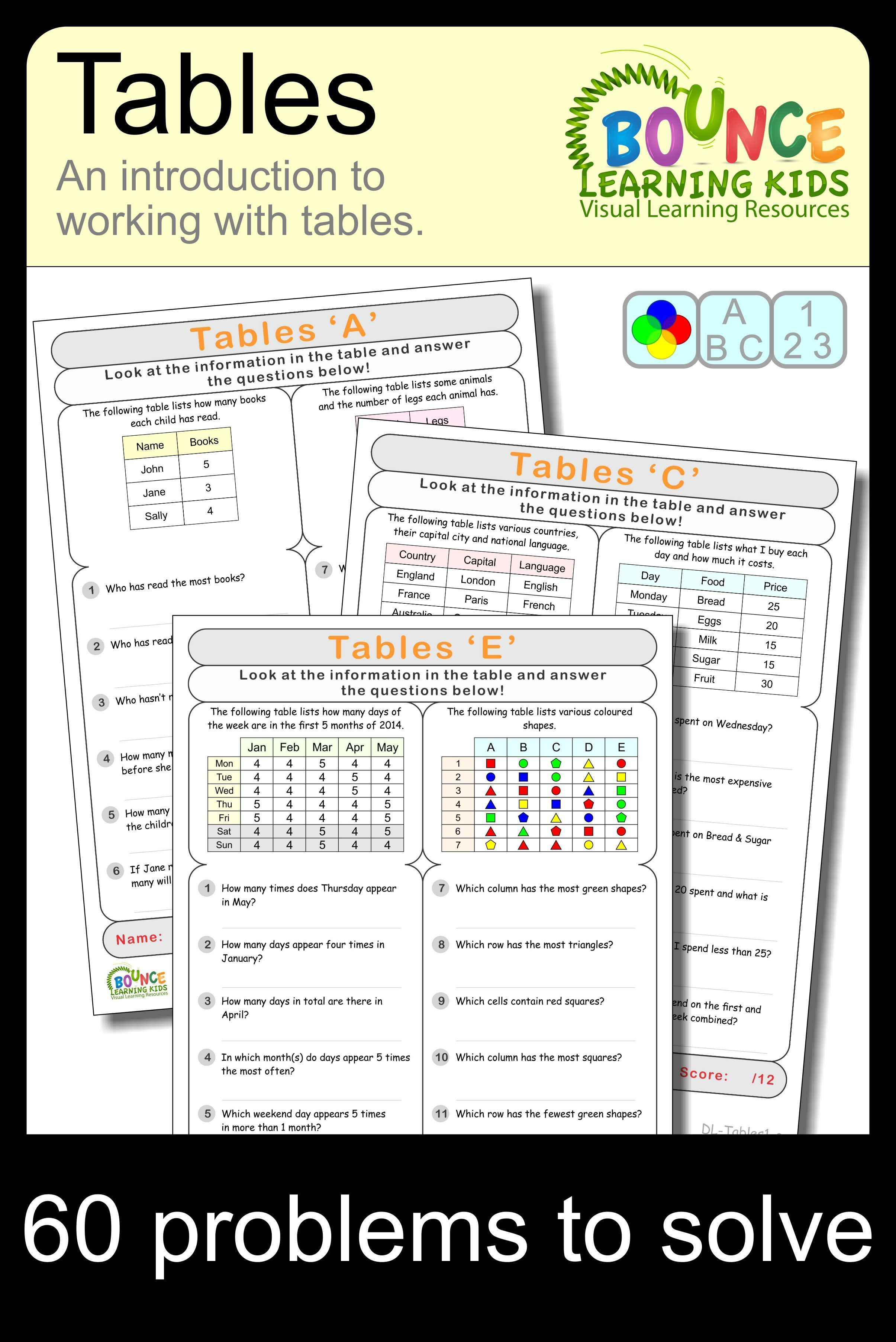 Tables 5 Distance Learning Worksheets For Numeracy