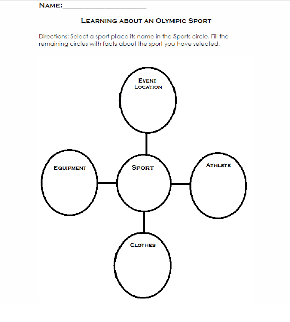 Learning About An Olympic Sport (Lotus Diagram)