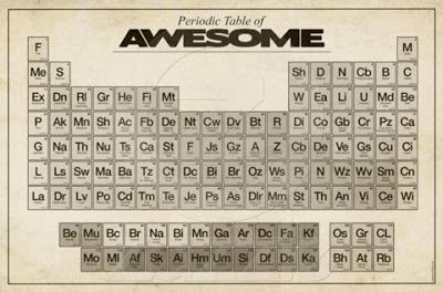 creative and cool uses of the periodic table 27 14 - Periodic Table Uses