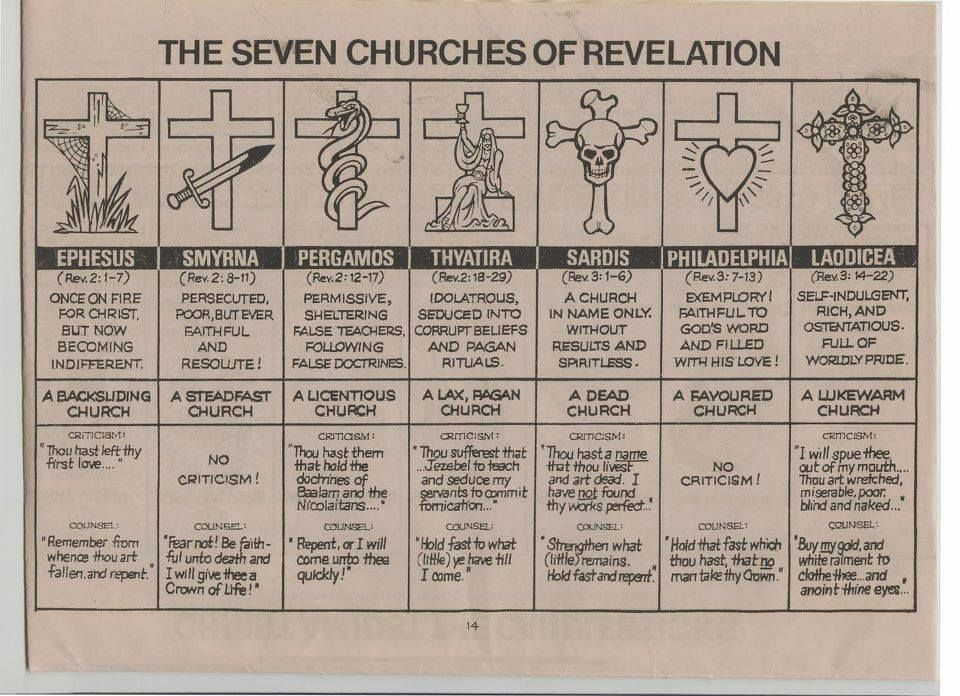 How to study the Book of Revelation - christiantruthcenter.com