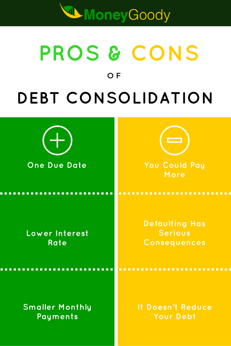 Pros cons consolidating your debt