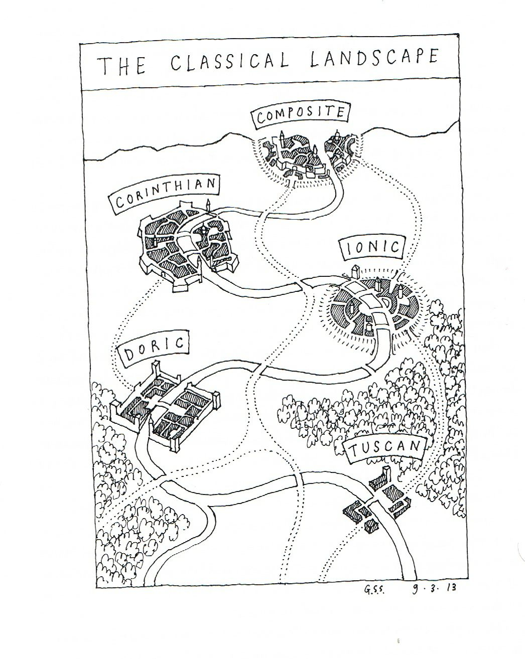 Sumarez Smith, The Classical Landscape