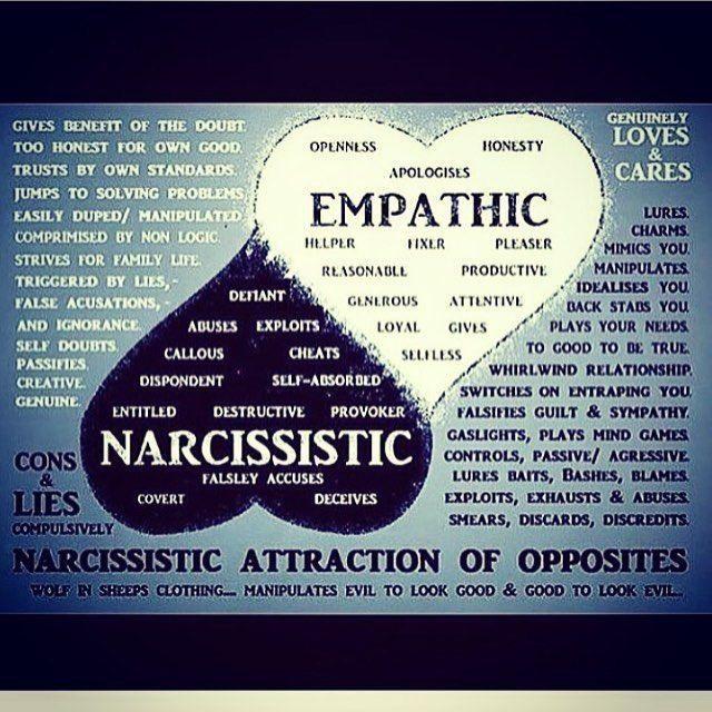 Empath sociopath