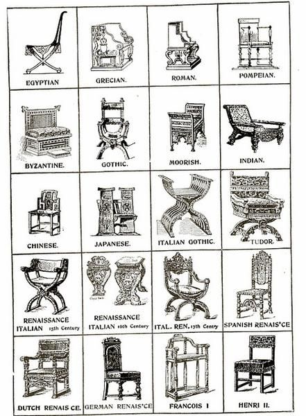 Names Of Styles Of Chairs Cont Furniture Styles English Furniture Style Interior Design History