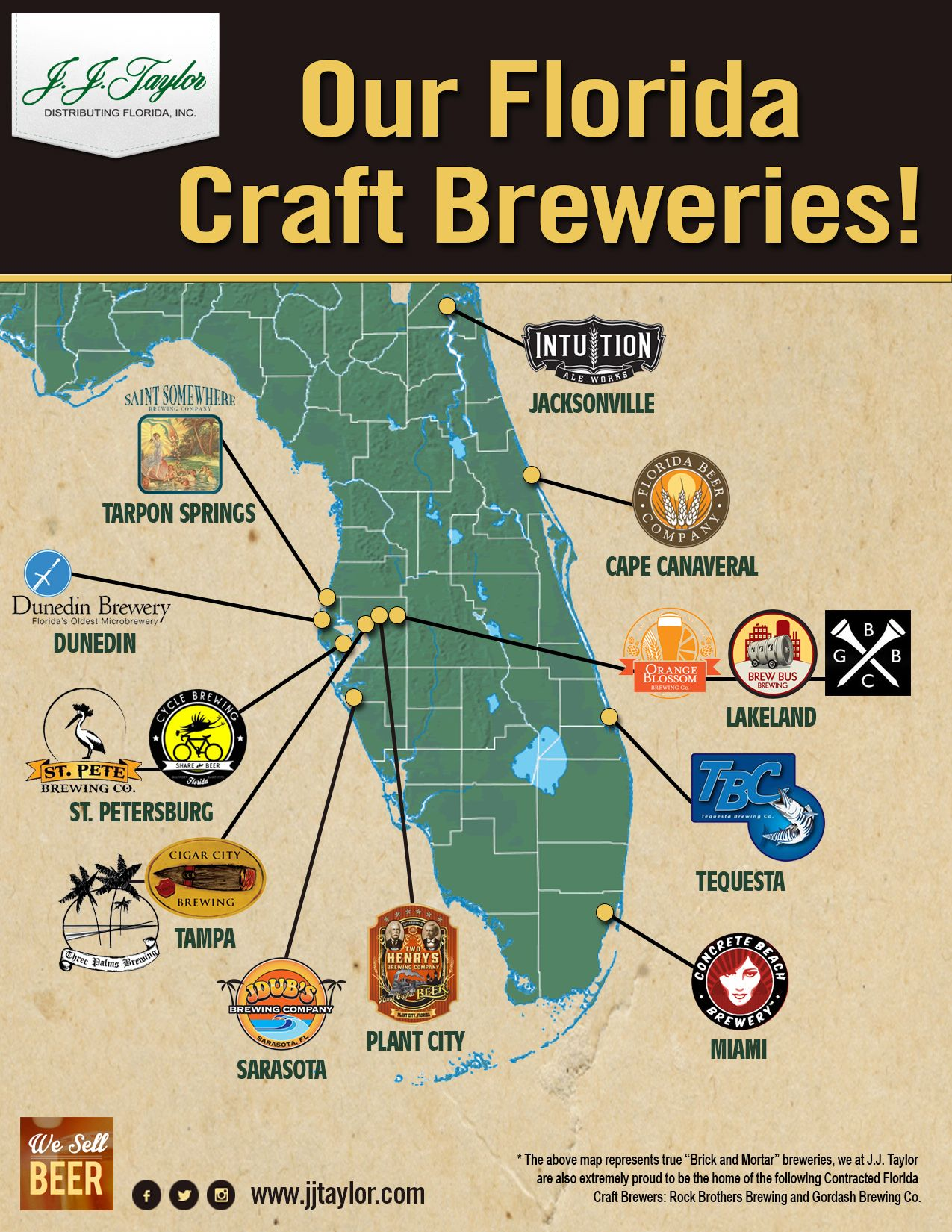 Florida Craft Breweries Map J.J. Taylor Florida Blog | Craft brewery, Brewery, Tampa breweries