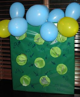 LoveNLoot Birthday Party Idea For Nine Year Old Girl