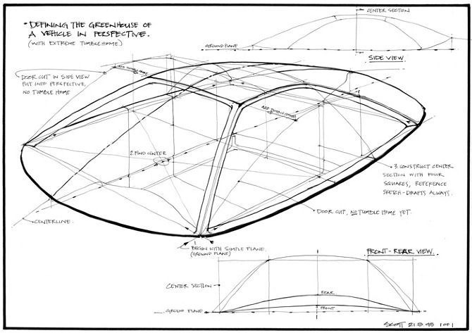 Miscellaneous Vehicle Sketches - DRAWTHROUGH: the personal and professional work of Scott Robertso