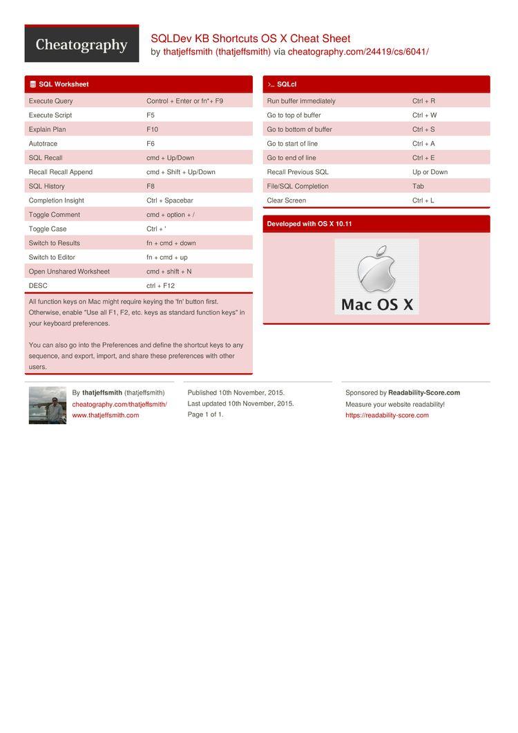 Oracle sqli cheat sheet free